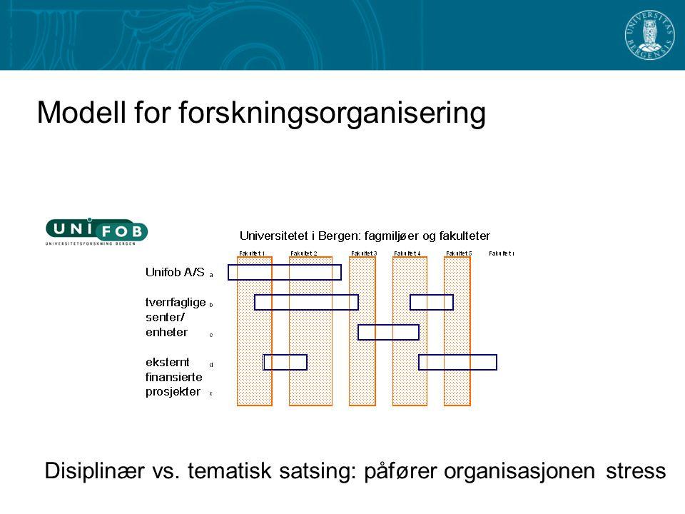 Modell for forskningsorganisering Disiplinær vs. tematisk satsing: påfører organisasjonen stress