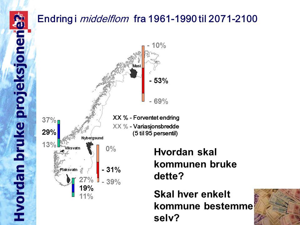 - 53% - 69% - 10% - 31% - 39% 0% 11% 27% 19% 13% 37% 29% XX % - Forventet endring XX % - Variasjonsbredde (5 til 95 persentil) Endring i middelflom fra 1961-1990 til 2071-2100 Hvordan skal kommunen bruke dette.