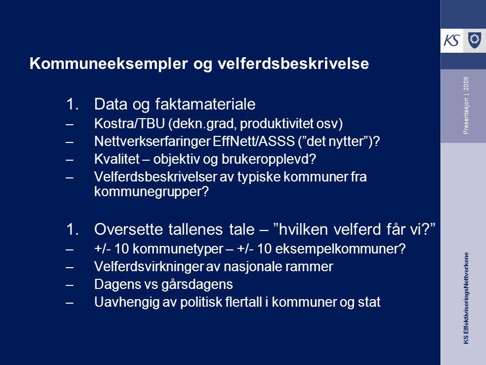 KS EffektiviseringsNettverkene Presentasjon | 2006 Kommuneeksempler og velferdsbeskrivelse 1.Data og faktamateriale –Kostra/TBU (dekn.grad, produktivitet osv) –Nettverkserfaringer EffNett/ASSS ( det nytter ).