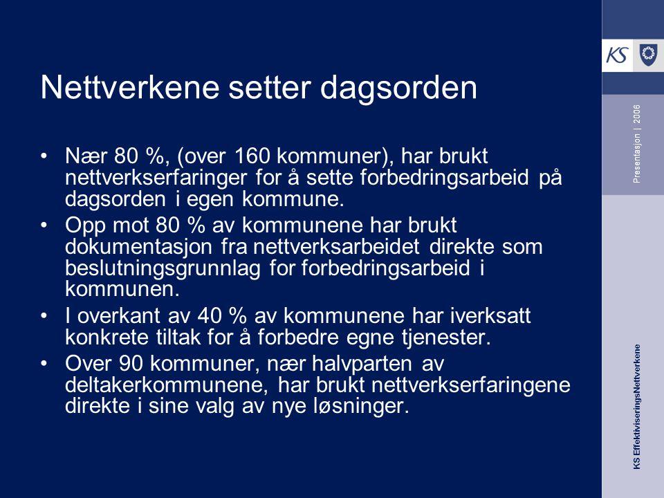 KS EffektiviseringsNettverkene Presentasjon | 2006 Nettverkene setter dagsorden Nær 80 %, (over 160 kommuner), har brukt nettverkserfaringer for å sette forbedringsarbeid på dagsorden i egen kommune.