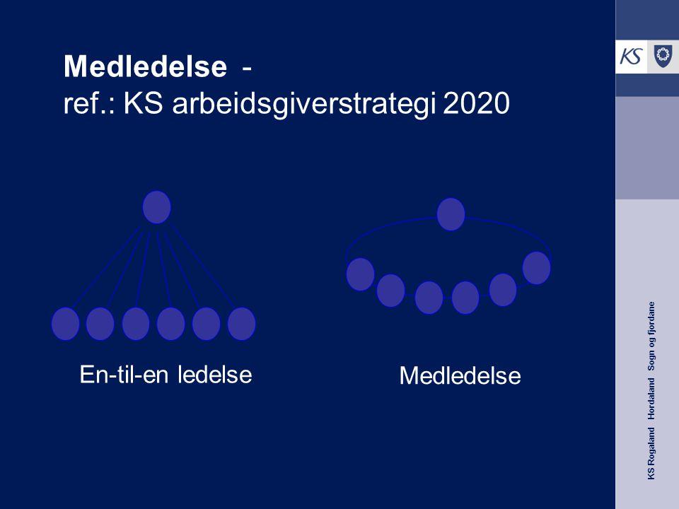 KS Rogaland Hordaland Sogn og fjordane Medledelse - ref.: KS arbeidsgiverstrategi 2020 En-til-en ledelse Medledelse