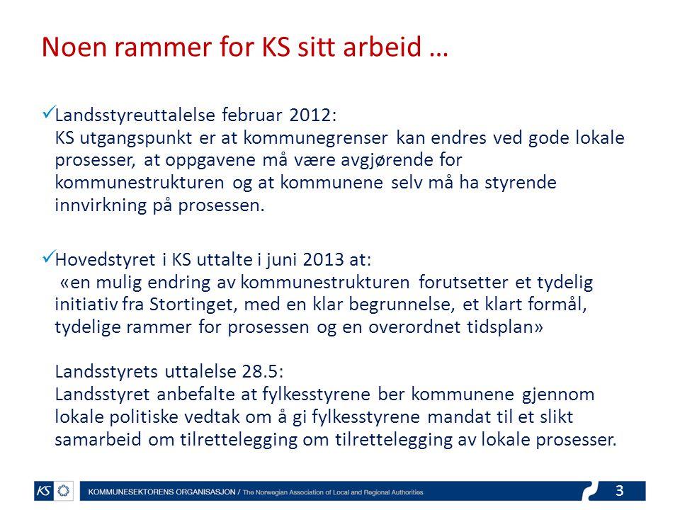 3 Noen rammer for KS sitt arbeid … Landsstyreuttalelse februar 2012: KS utgangspunkt er at kommunegrenser kan endres ved gode lokale prosesser, at opp