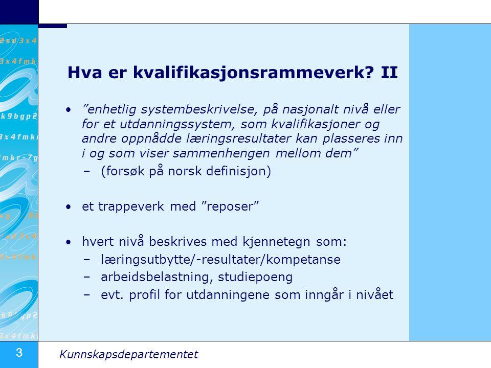 Bache- lor Års- studier osv.Fag- skoler Fag- lærer Høy- skole- kand.