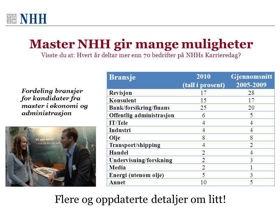 Master NHH gir mange muligheter Visste du at: Hvert år deltar mer enn 70 bedrifter på NHHs Karrieredag.