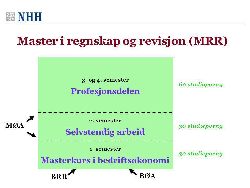 Oversikt over kurs MRR Velg 4 kurs Skriv 2-3 enkeltarbeider Ta alle kurs 1.