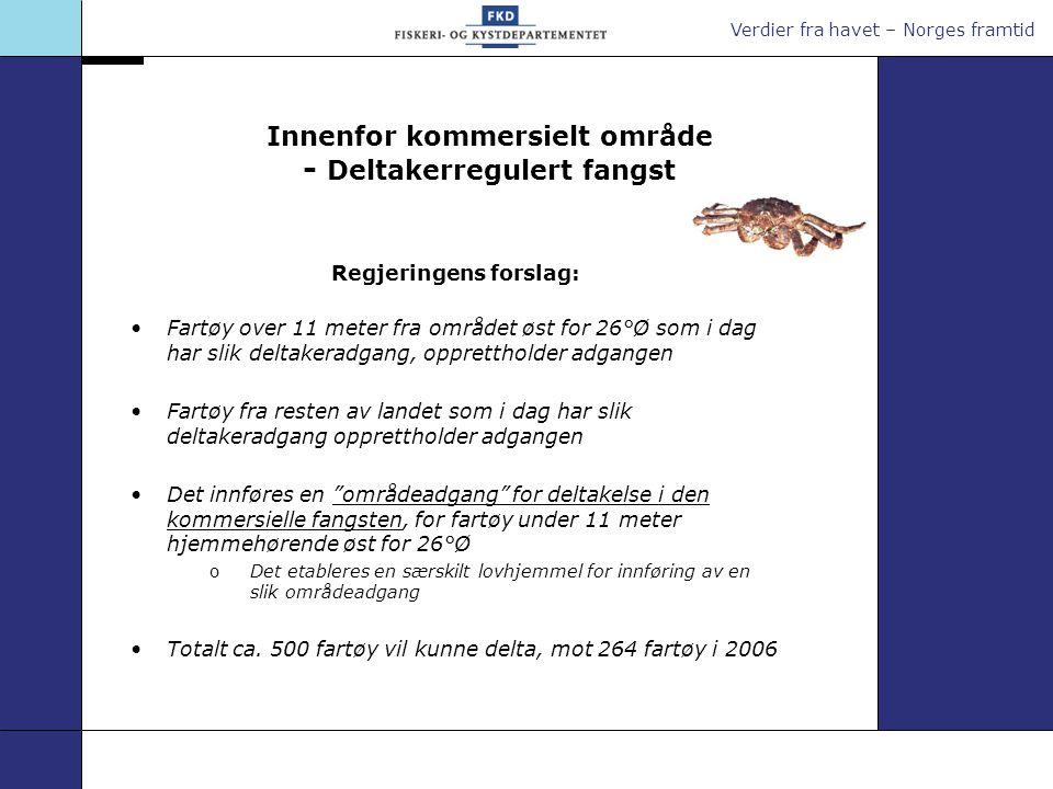 Verdier fra havet – Norges framtid Innenfor kommersielt område - Deltakerregulert fangst Regjeringens forslag: Fartøy over 11 meter fra området øst fo