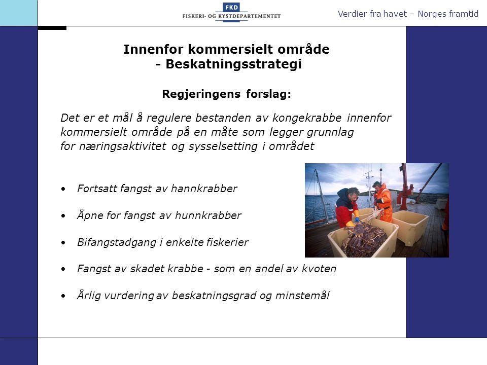 Verdier fra havet – Norges framtid Innenfor kommersielt område - Beskatningsstrategi Regjeringens forslag: Det er et mål å regulere bestanden av kongekrabbe innenfor kommersielt område på en måte som legger grunnlag for næringsaktivitet og sysselsetting i området Fortsatt fangst av hannkrabber Åpne for fangst av hunnkrabber Bifangstadgang i enkelte fiskerier Fangst av skadet krabbe - som en andel av kvoten Årlig vurdering av beskatningsgrad og minstemål