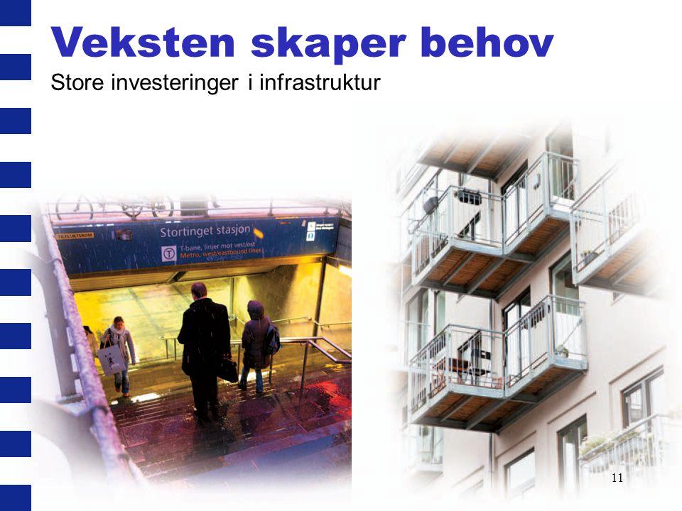 11 Veksten skaper behov Store investeringer i infrastruktur