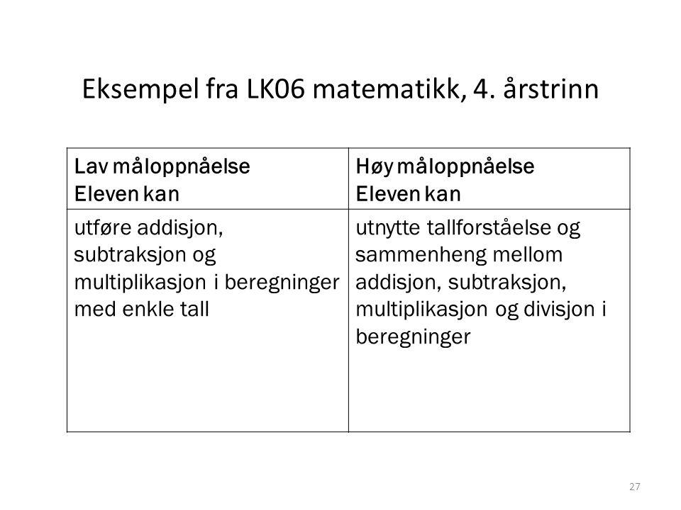 Eksempel fra LK06 matematikk, 4.