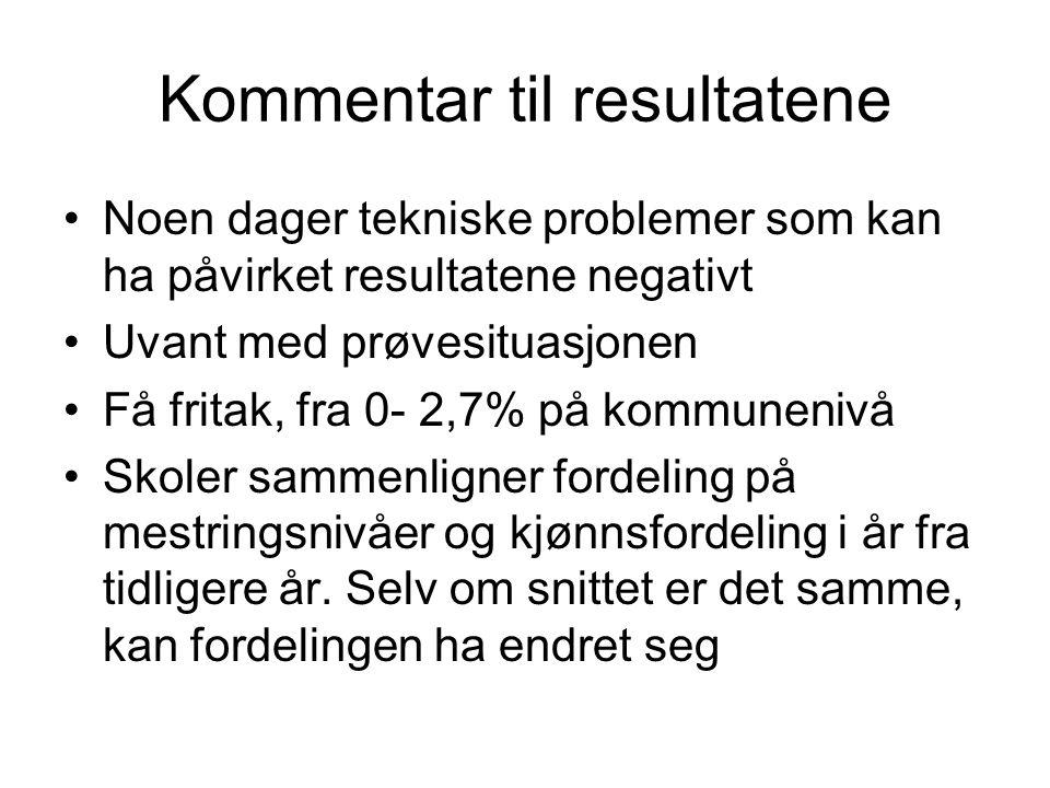 Kommentar til resultatene Noen dager tekniske problemer som kan ha påvirket resultatene negativt Uvant med prøvesituasjonen Få fritak, fra 0- 2,7% på