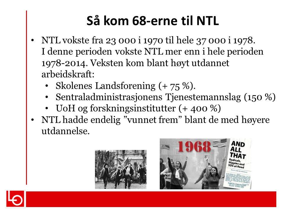 Så kom 68-erne til NTL NTL vokste fra 23 000 i 1970 til hele 37 000 i 1978. I denne perioden vokste NTL mer enn i hele perioden 1978-2014. Veksten kom