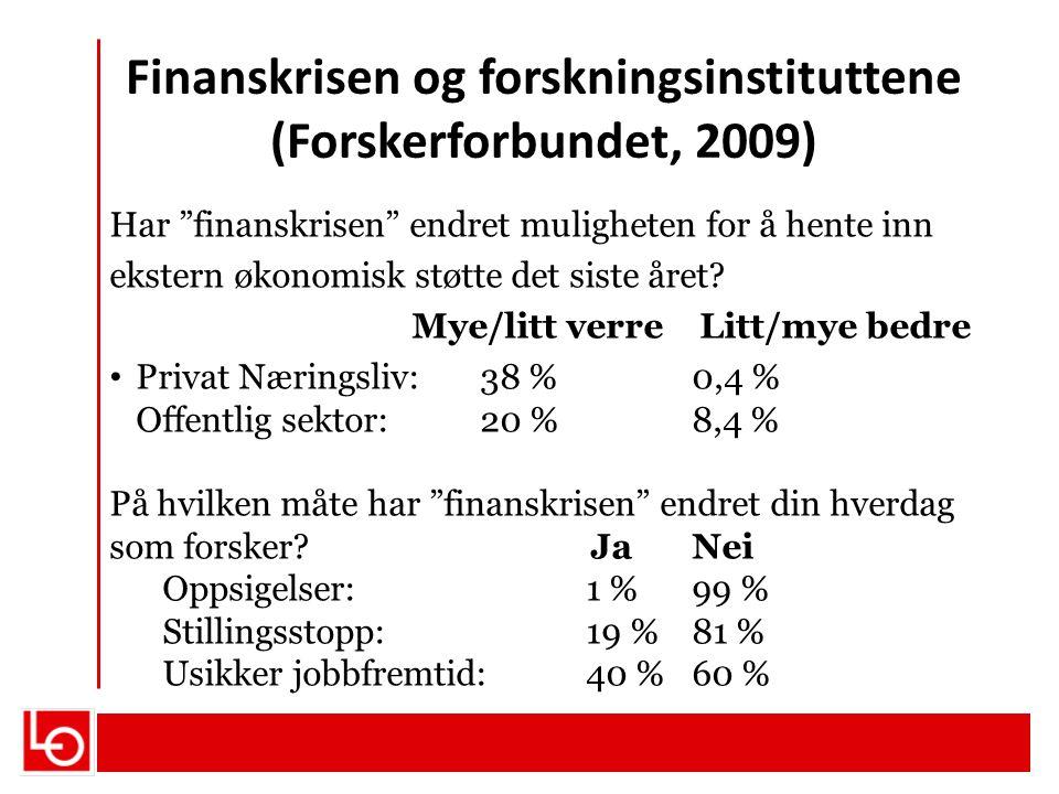"""Finanskrisen og forskningsinstituttene (Forskerforbundet, 2009) Har """"finanskrisen"""" endret muligheten for å hente inn ekstern økonomisk støtte det sist"""