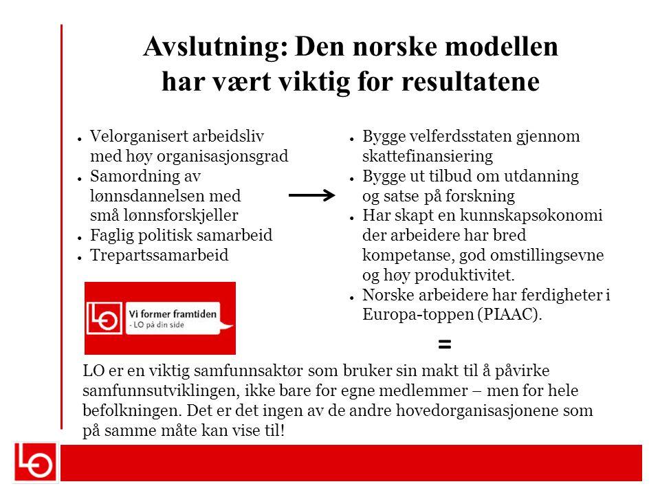 Avslutning: Den norske modellen har vært viktig for resultatene ● Velorganisert arbeidsliv med høy organisasjonsgrad ● Samordning av lønnsdannelsen me