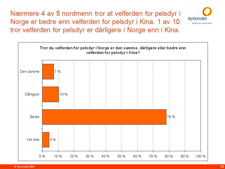 © Synovate 2009 10 Nærmere 4 av 5 nordmenn tror at velferden for pelsdyr i Norge er bedre enn velferden for pelsdyr i Kina. 1 av 10 tror velferden for