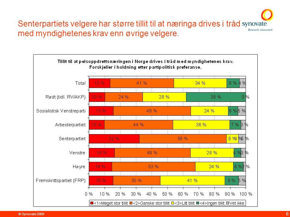 © Synovate 2009 6 Senterpartiets velgere har større tillit til at næringa drives i tråd med myndighetenes krav enn øvrige velgere.