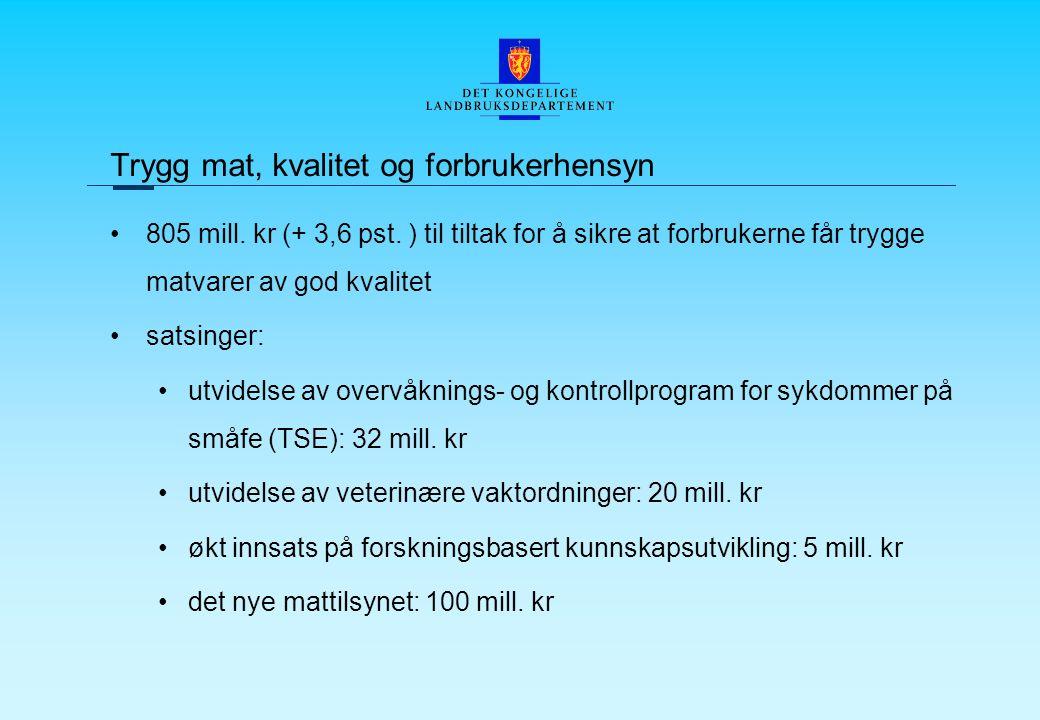 Trygg mat, kvalitet og forbrukerhensyn 805 mill. kr (+ 3,6 pst.