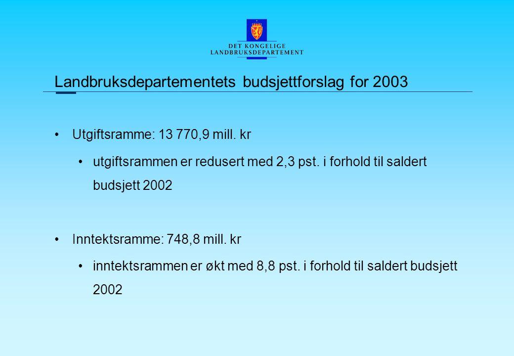 Landbruksdepartementets budsjettforslag for 2003 Utgiftsramme: 13 770,9 mill.