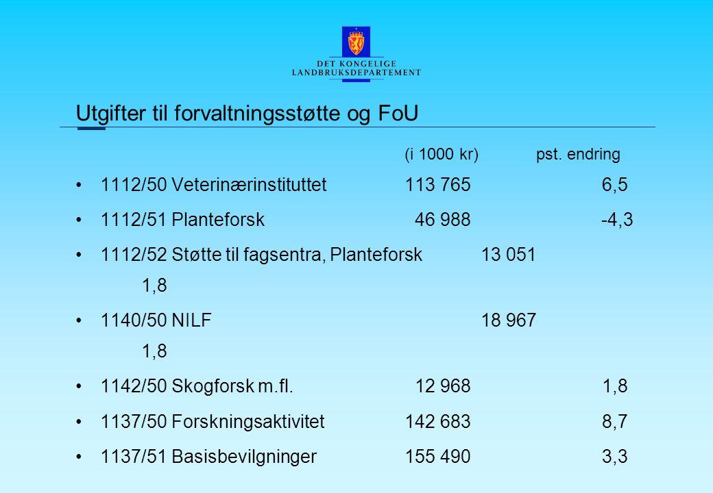 Utgifter til forvaltningsstøtte og FoU (i 1000 kr)pst.