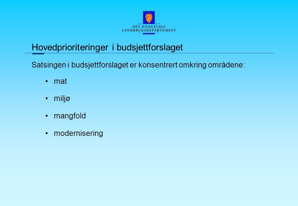 Hovedprioriteringer i budsjettforslaget Satsingen i budsjettforslaget er konsentrert omkring områdene: mat miljø mangfold modernisering