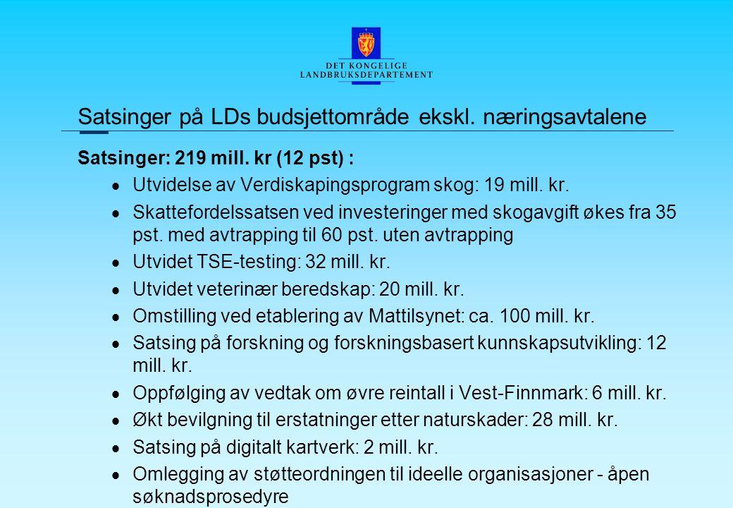 Satsinger på LDs budsjettområde ekskl. næringsavtalene Satsinger: 219 mill.