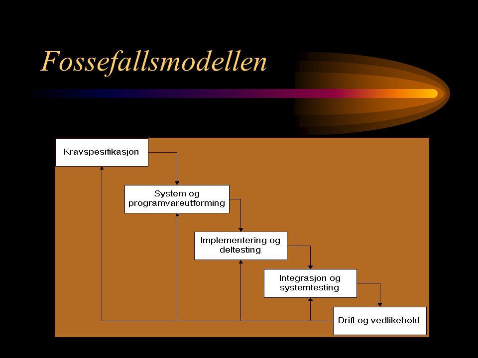 Fossefallsmodellen