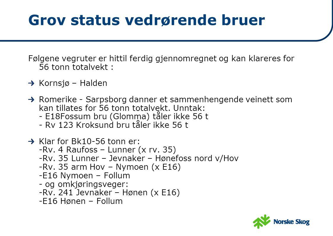 Grov status vedrørende bruer Følgene vegruter er hittil ferdig gjennomregnet og kan klareres for 56 tonn totalvekt : Kornsjø – Halden Romerike - Sarpsborg danner et sammenhengende veinett som kan tillates for 56 tonn totalvekt.