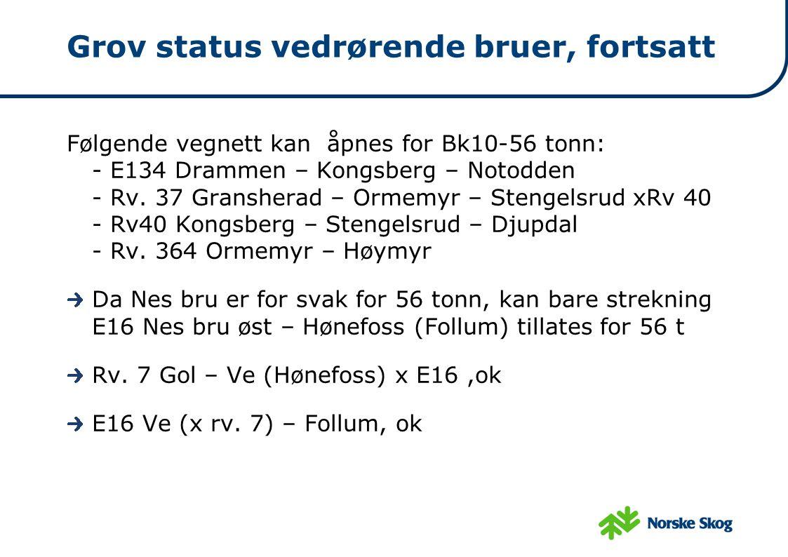 Grov status vedrørende bruer, fortsatt Følgende vegnett kan åpnes for Bk10-56 tonn: - E134 Drammen – Kongsberg – Notodden - Rv. 37 Gransherad – Ormemy