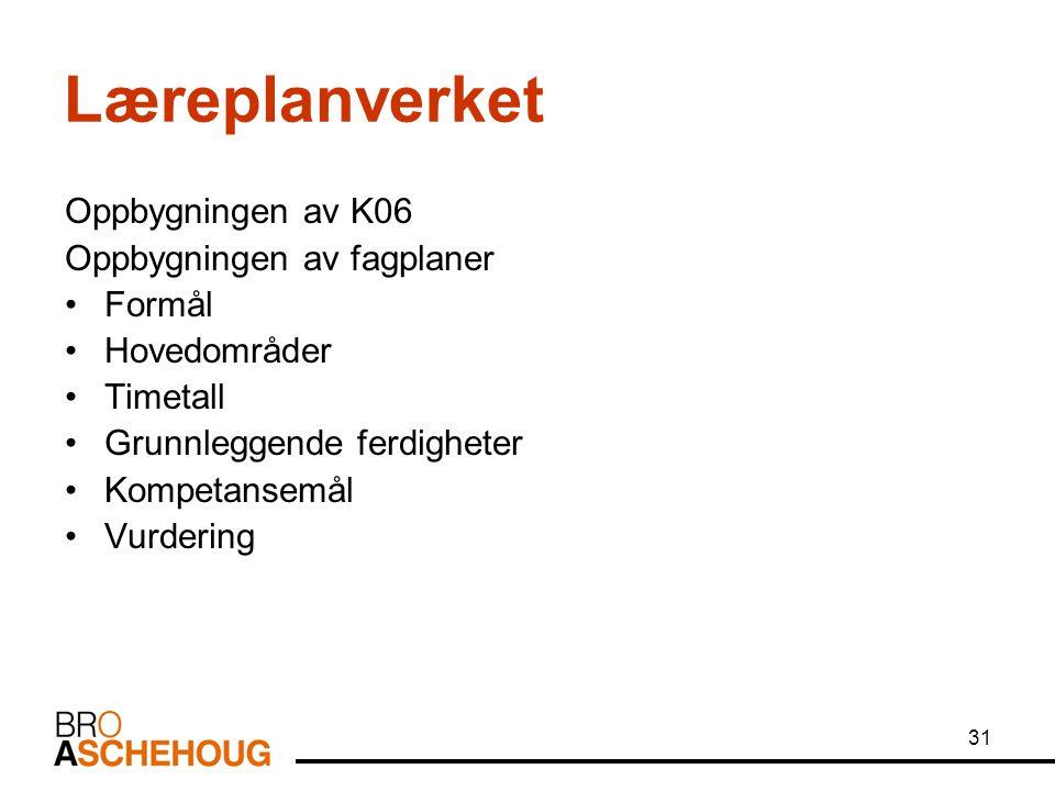 31 Læreplanverket Oppbygningen av K06 Oppbygningen av fagplaner Formål Hovedområder Timetall Grunnleggende ferdigheter Kompetansemål Vurdering