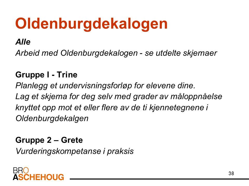 38 Oldenburgdekalogen Alle Arbeid med Oldenburgdekalogen - se utdelte skjemaer Gruppe I - Trine Planlegg et undervisningsforløp for elevene dine. Lag