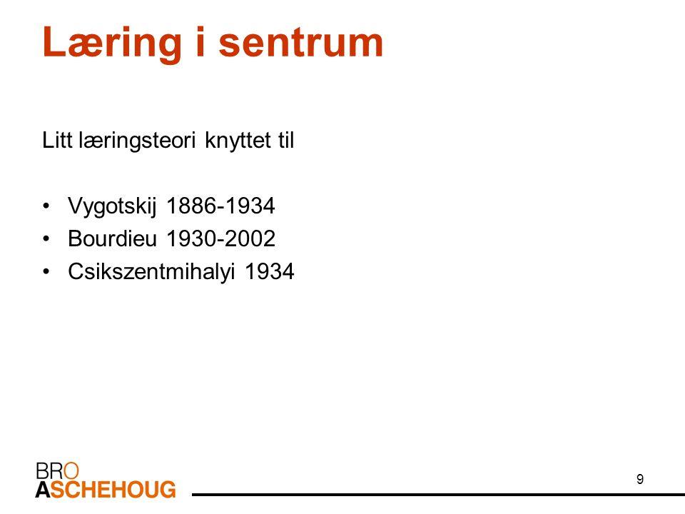 10 Læringsteori Sosiokulturell læring Vygotskij 1886-1934 Den optimale læringssituasjonen er der man strekker seg etter et mål man kan nå med assistanse.