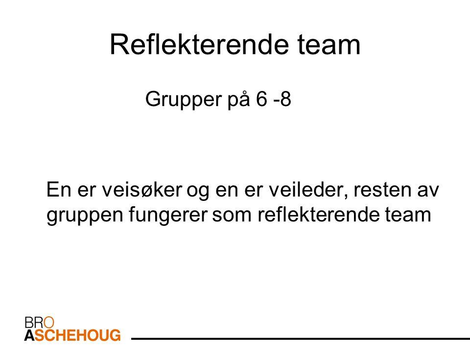 Reflekterende team Grupper på 6 -8 En er veisøker og en er veileder, resten av gruppen fungerer som reflekterende team
