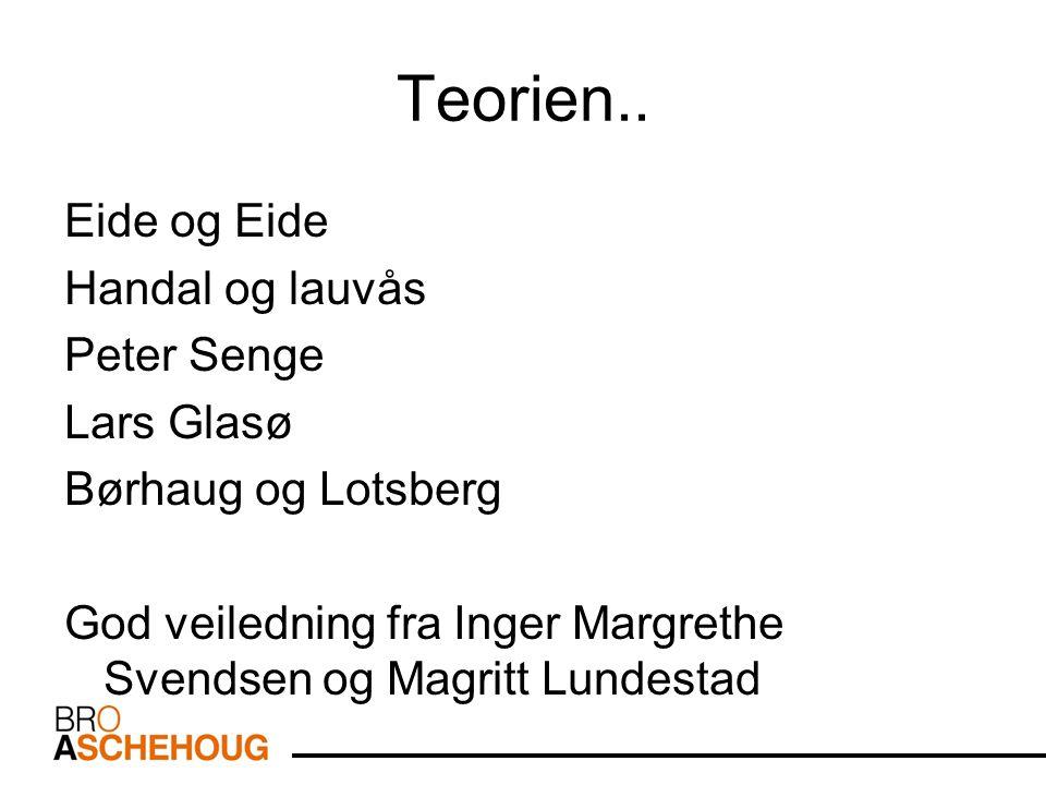 Teorien.. Eide og Eide Handal og lauvås Peter Senge Lars Glasø Børhaug og Lotsberg God veiledning fra Inger Margrethe Svendsen og Magritt Lundestad