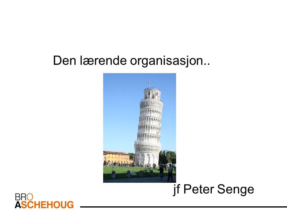 Den lærende organisasjon.. jf Peter Senge