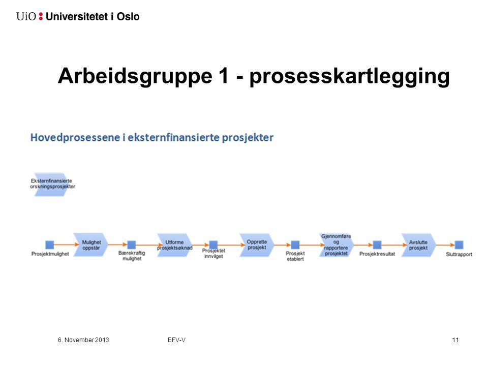 Arbeidsgruppe 1 - prosesskartlegging 6. November 2013EFV-V11