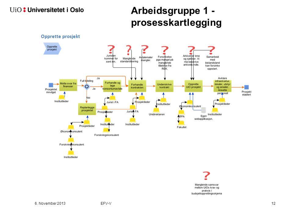 Arbeidsgruppe 1 - prosesskartlegging 6. November 2013EFV-V12