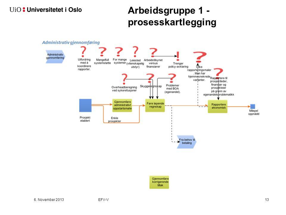 Arbeidsgruppe 1 - prosesskartlegging 6. November 2013EFV-V13