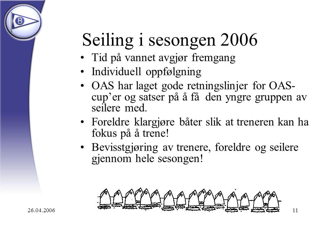 26.04.200611 Seiling i sesongen 2006 Tid på vannet avgjør fremgang Individuell oppfølgning OAS har laget gode retningslinjer for OAS- cup'er og satser