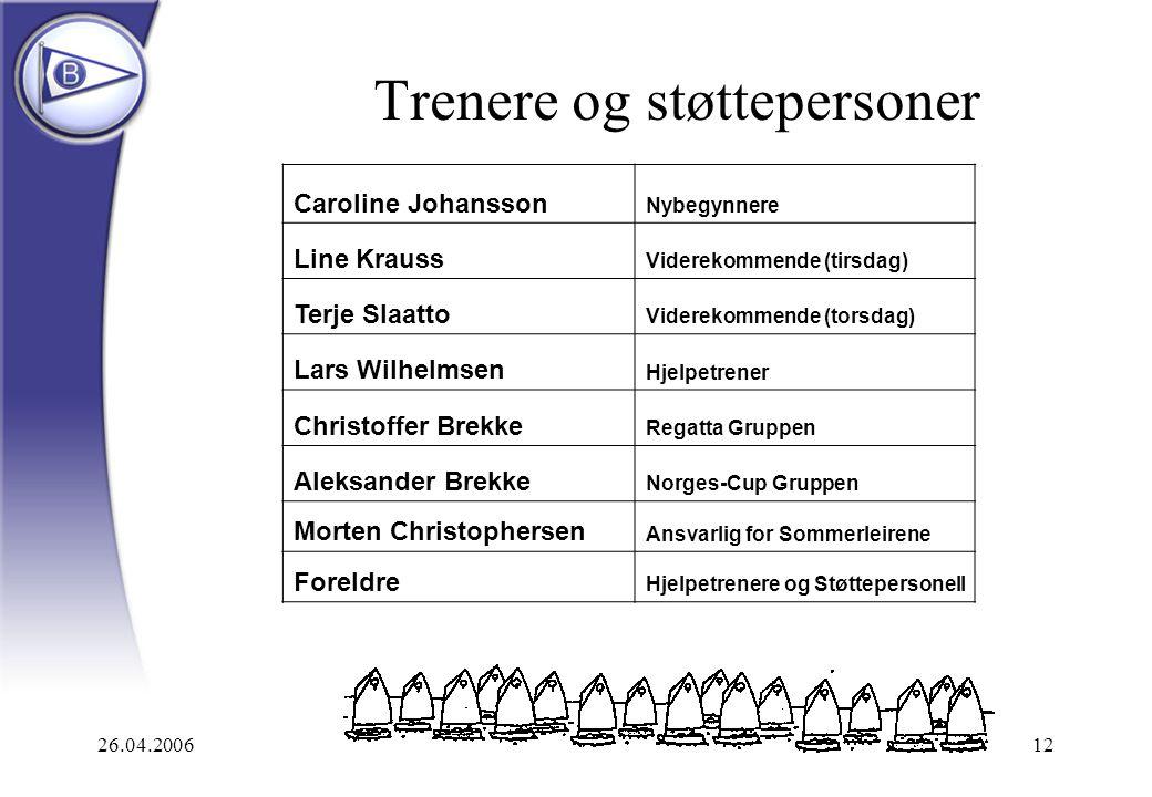 26.04.200612 Trenere og støttepersoner Caroline Johansson Nybegynnere Line Krauss Viderekommende (tirsdag) Terje Slaatto Viderekommende (torsdag) Lars