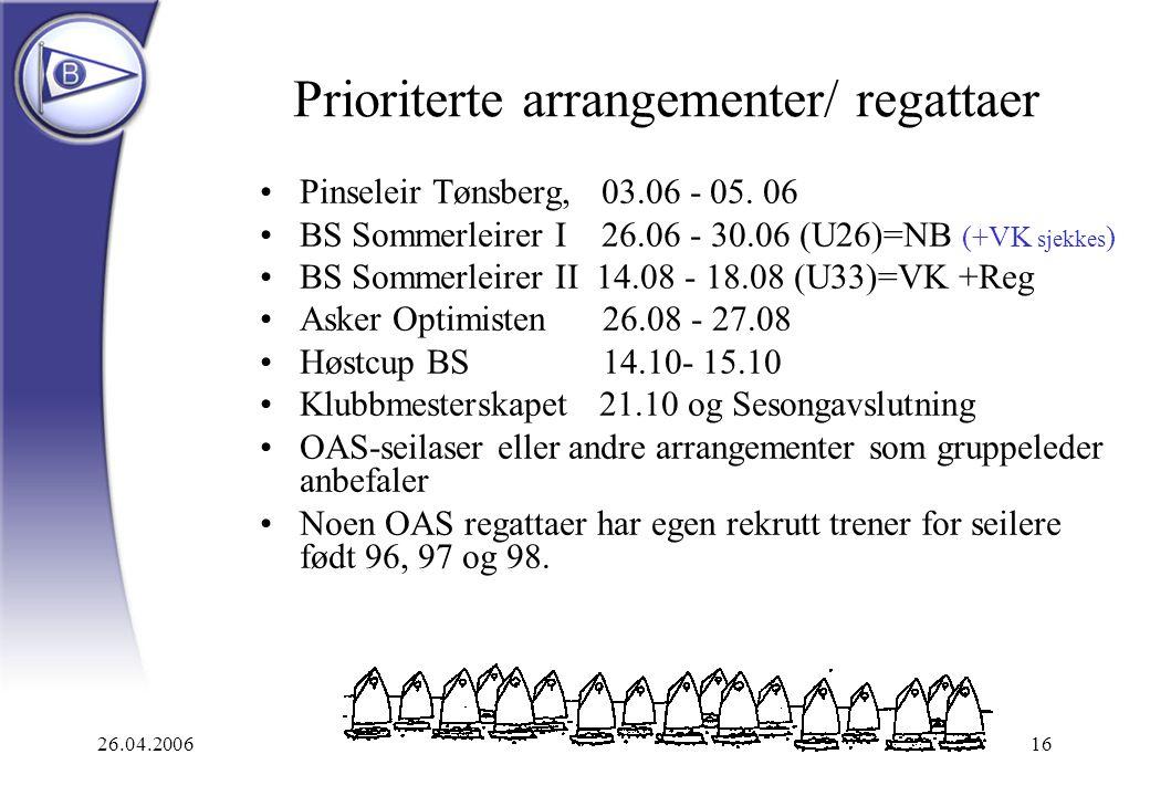 26.04.200616 Prioriterte arrangementer/ regattaer Pinseleir Tønsberg, 03.06 - 05. 06 BS Sommerleirer I 26.06 - 30.06 (U26)=NB (+VK sjekkes ) BS Sommer
