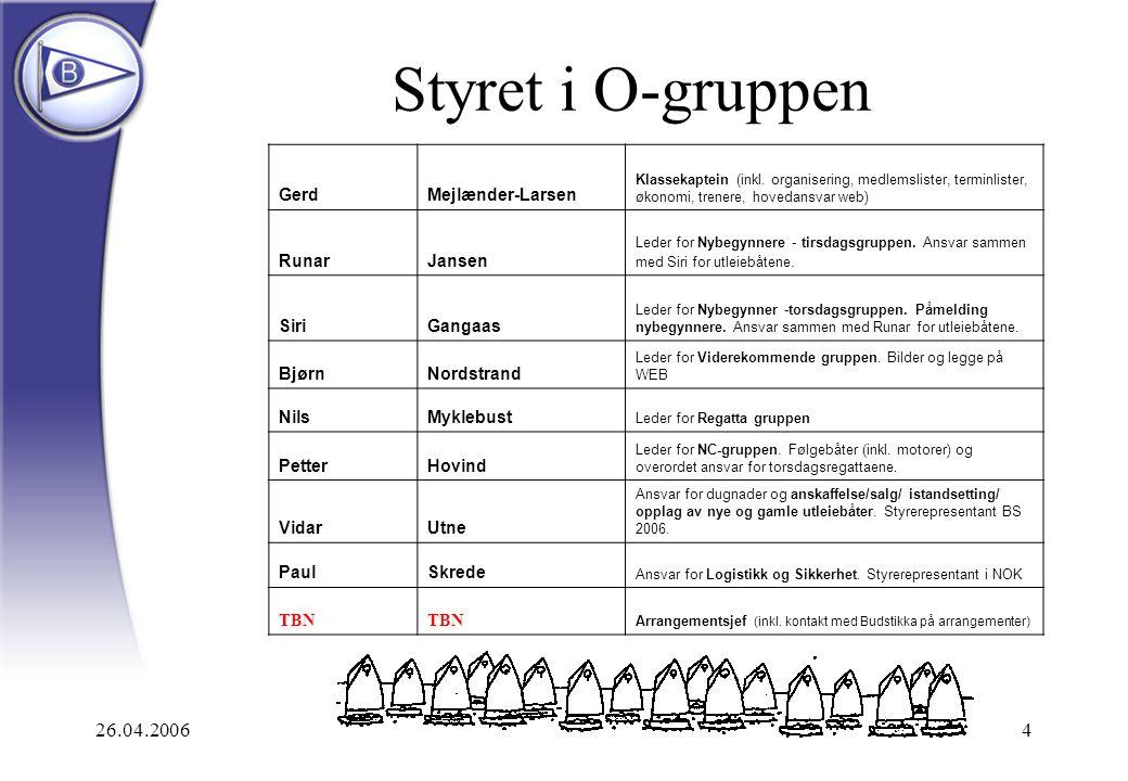 26.04.20064 Styret i O-gruppen GerdMejlænder-Larsen Klassekaptein (inkl. organisering, medlemslister, terminlister, økonomi, trenere, hovedansvar web)