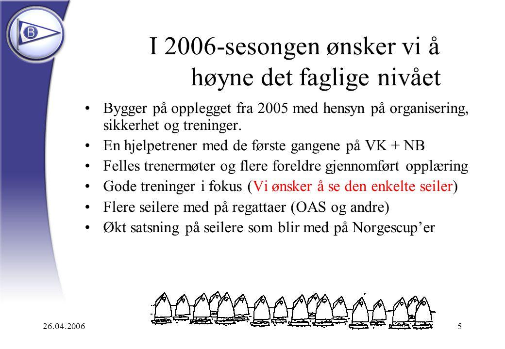 26.04.20066 Foreldre til VK-seilerne har mange viktige oppgaver Stille opp på treninger Følge med på e-post og internett –'www.baerumseilforening.no (og velg Optimist i menyen) –'www.optimistjolle.no Bemanne følgebåter i hht.