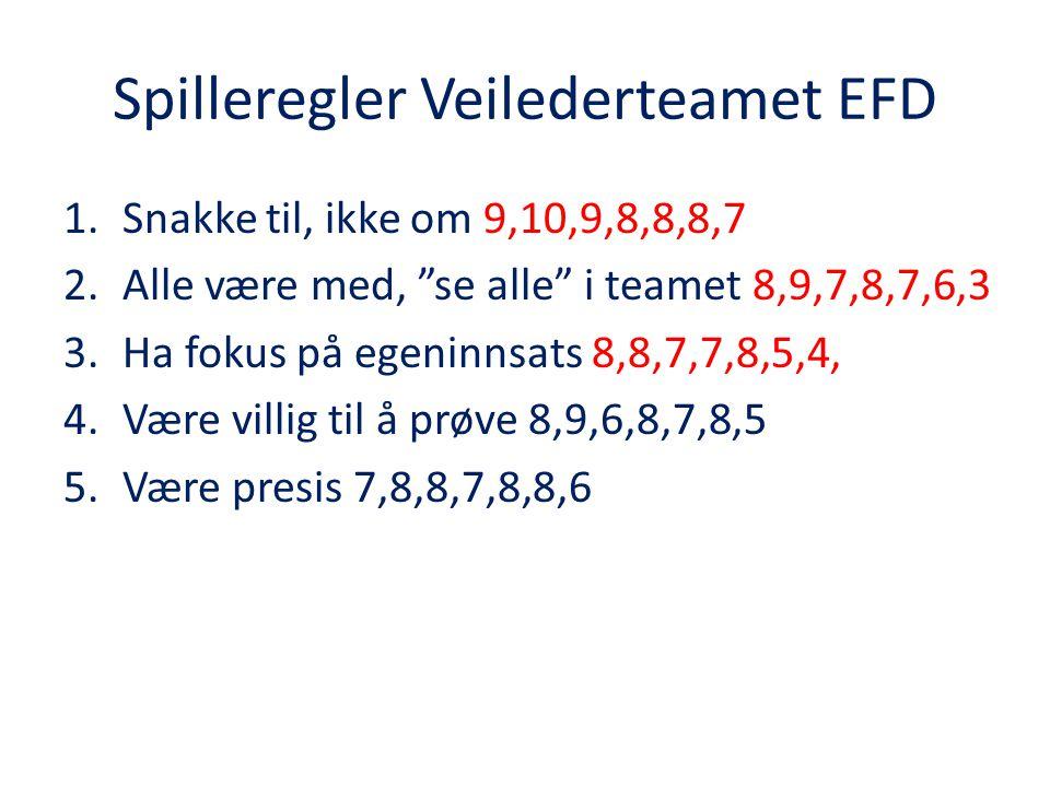 """Spilleregler Veilederteamet EFD 1.Snakke til, ikke om9,10,9,8,8,8,7 2.Alle være med, """"se alle"""" i teamet 8,9,7,8,7,6,3 3.Ha fokus på egeninnsats 8,8,7,"""