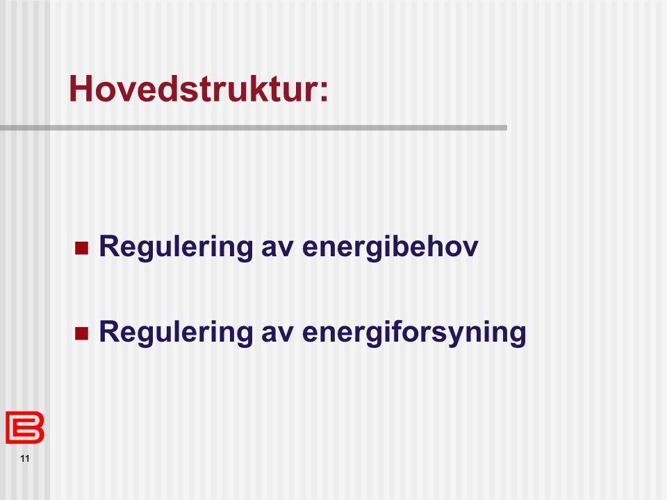 11 Hovedstruktur: Regulering av energibehov Regulering av energiforsyning