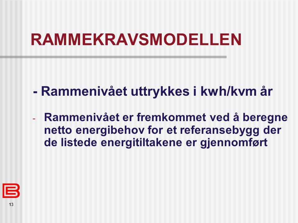 13 RAMMEKRAVSMODELLEN - Rammenivået uttrykkes i kwh/kvm år - Rammenivået er fremkommet ved å beregne netto energibehov for et referansebygg der de listede energitiltakene er gjennomført