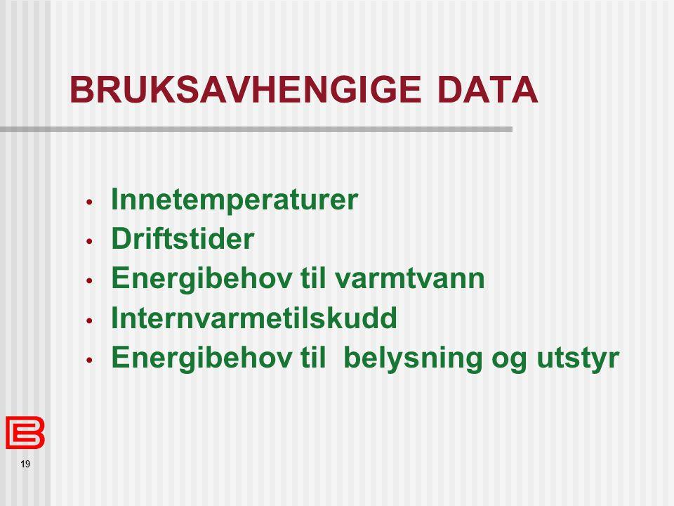 19 BRUKSAVHENGIGE DATA Innetemperaturer Driftstider Energibehov til varmtvann Internvarmetilskudd Energibehov til belysning og utstyr