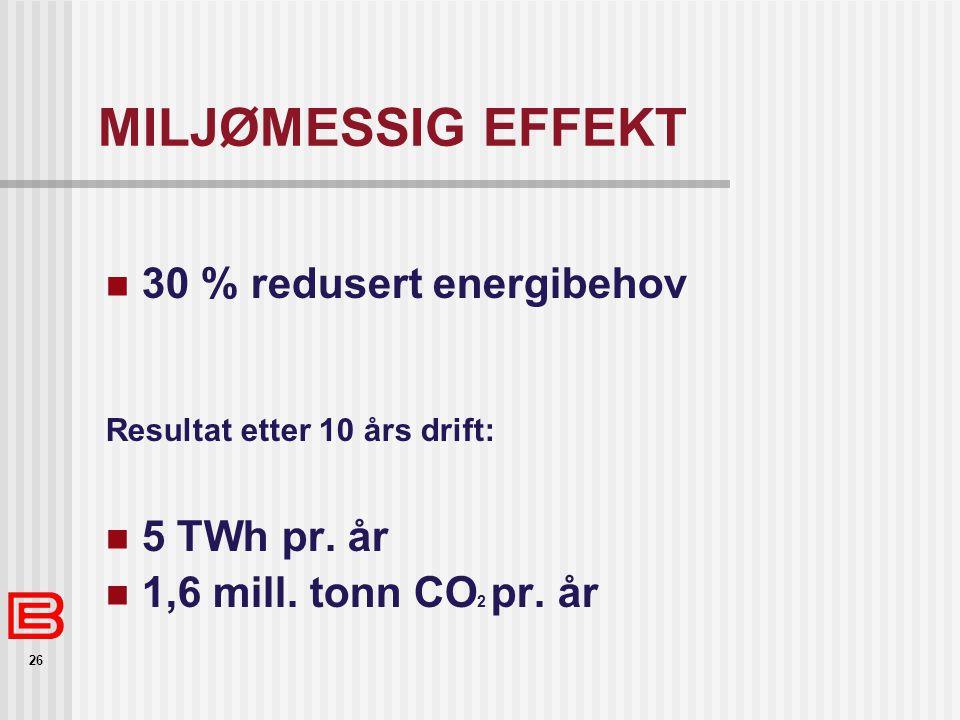 26 MILJØMESSIG EFFEKT 30 % redusert energibehov Resultat etter 10 års drift: 5 TWh pr. år 1,6 mill. tonn CO 2 pr. år
