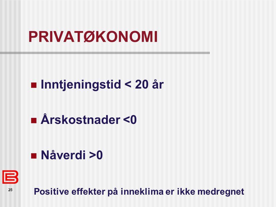 28 PRIVATØKONOMI Inntjeningstid < 20 år Årskostnader <0 Nåverdi >0 Positive effekter på inneklima er ikke medregnet