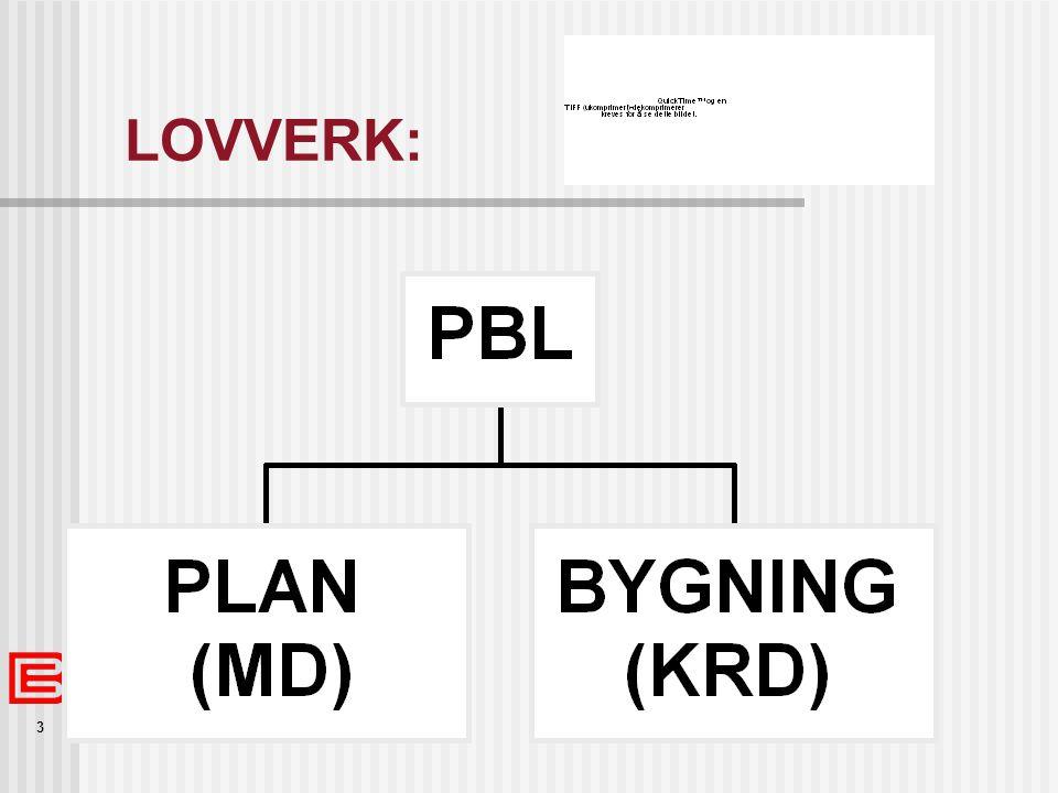 3 LOVVERK: