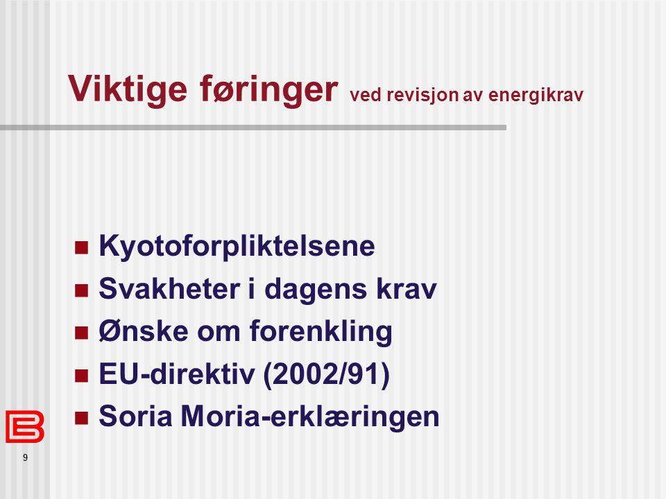 9 Viktige føringer ved revisjon av energikrav Kyotoforpliktelsene Svakheter i dagens krav Ønske om forenkling EU-direktiv (2002/91) Soria Moria-erklær