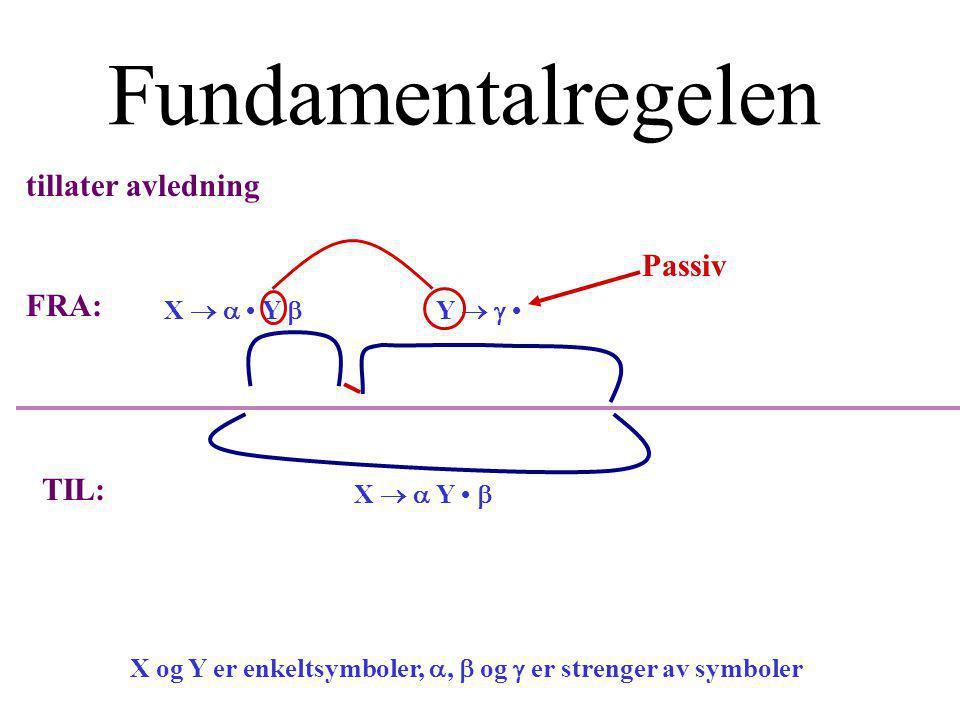 Fundamentalregelen X   Y  Y   X   Y  tillater avledning FRA: TIL: Passiv X og Y er enkeltsymboler, ,  og  er strenger av symboler